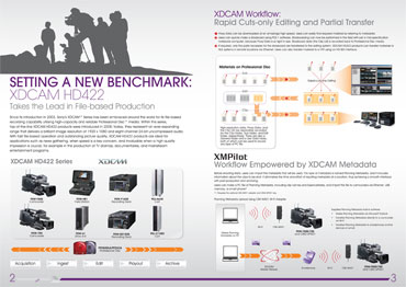 cs2_brochure_sony_02